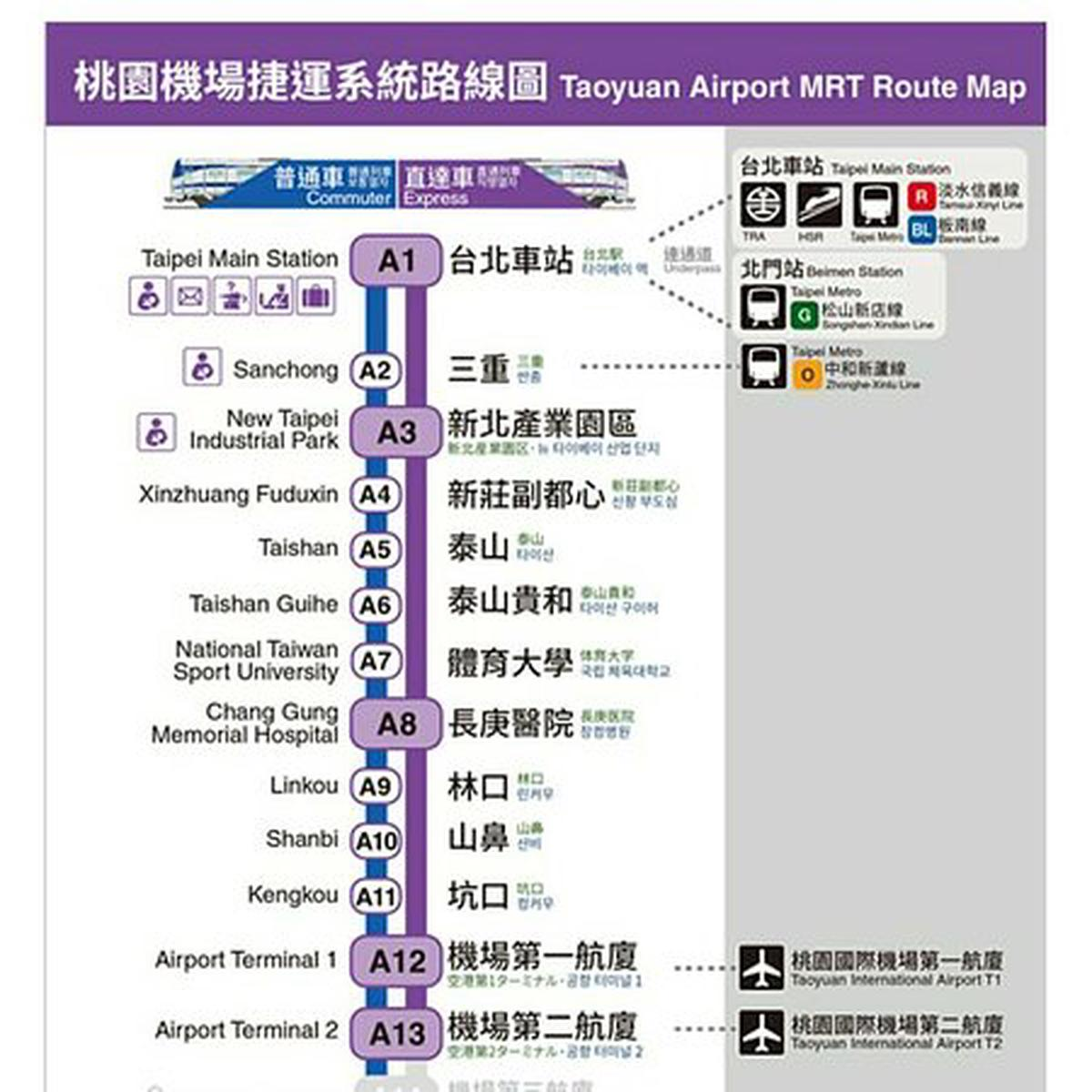 Becoming Phill) Taoyuan airport metro map