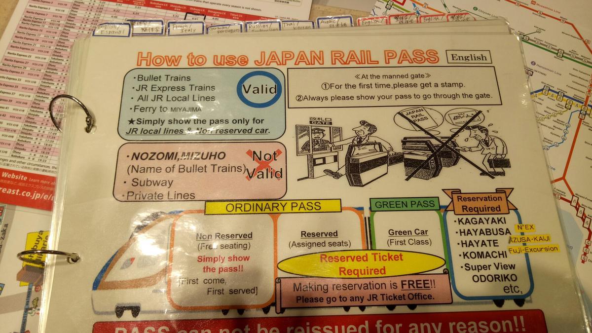 JR Whole Japan Rail Pass (Consecutive 7, 14, or 21 Days)